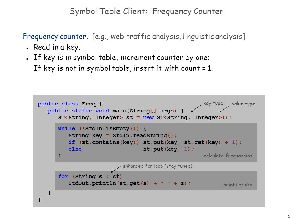 Symbol Table Client: Frequency Counter
