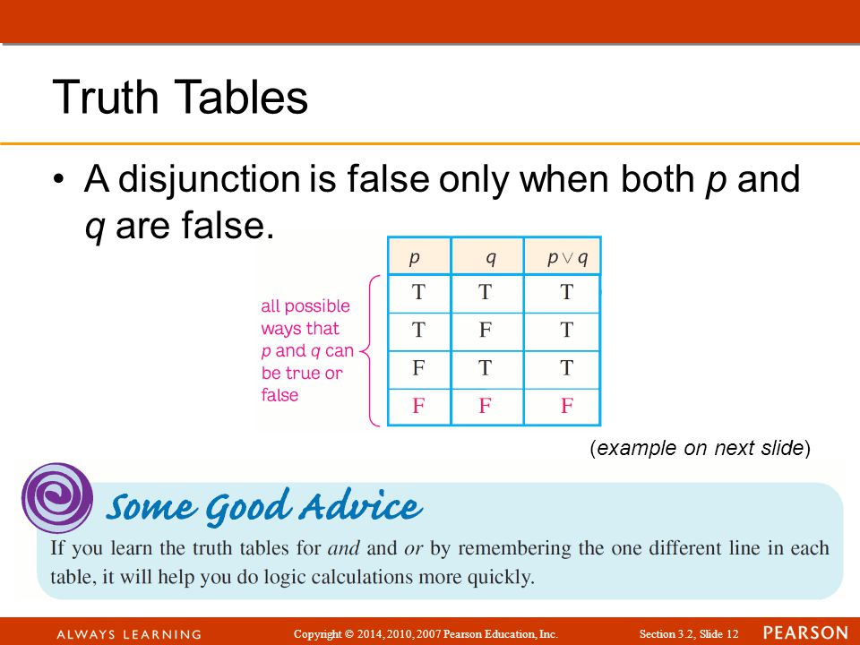 Truth Tables A disjunction is false only when both p and q are false.