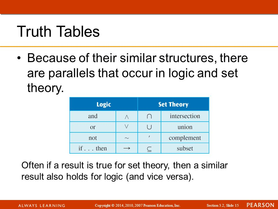 Truth Tables Because of their similar structures, there are parallels that occur in logic and set theory.