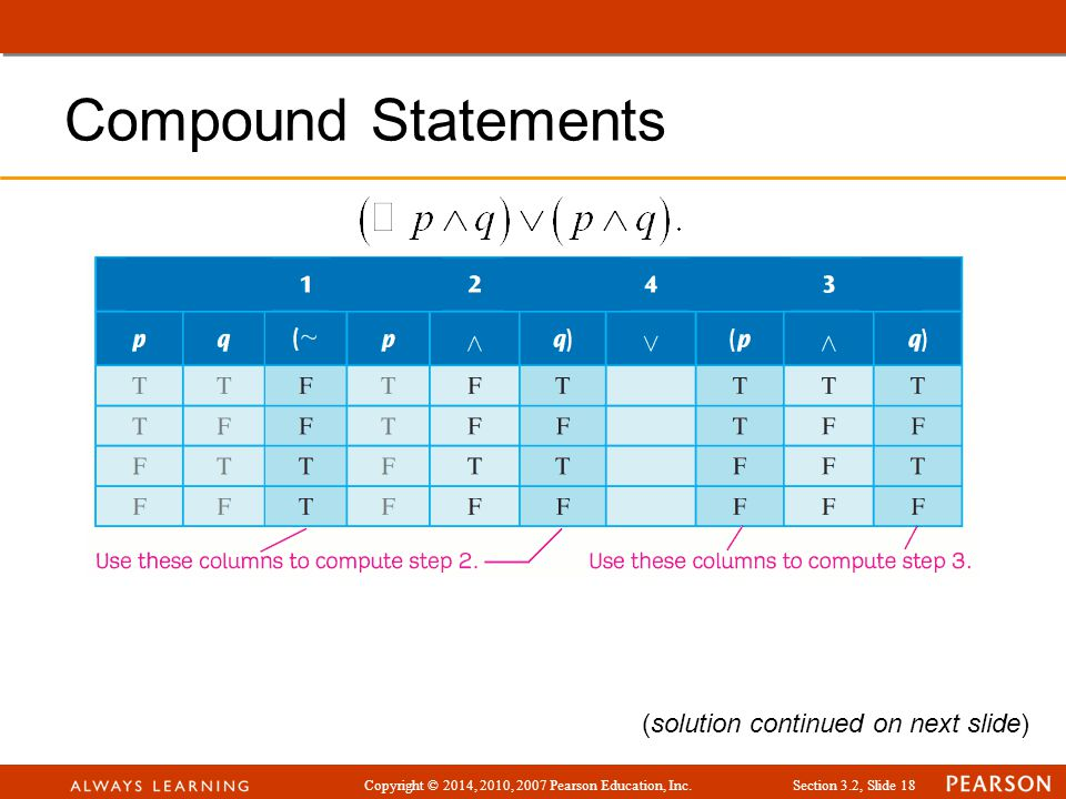 Compound Statements (solution continued on next slide)