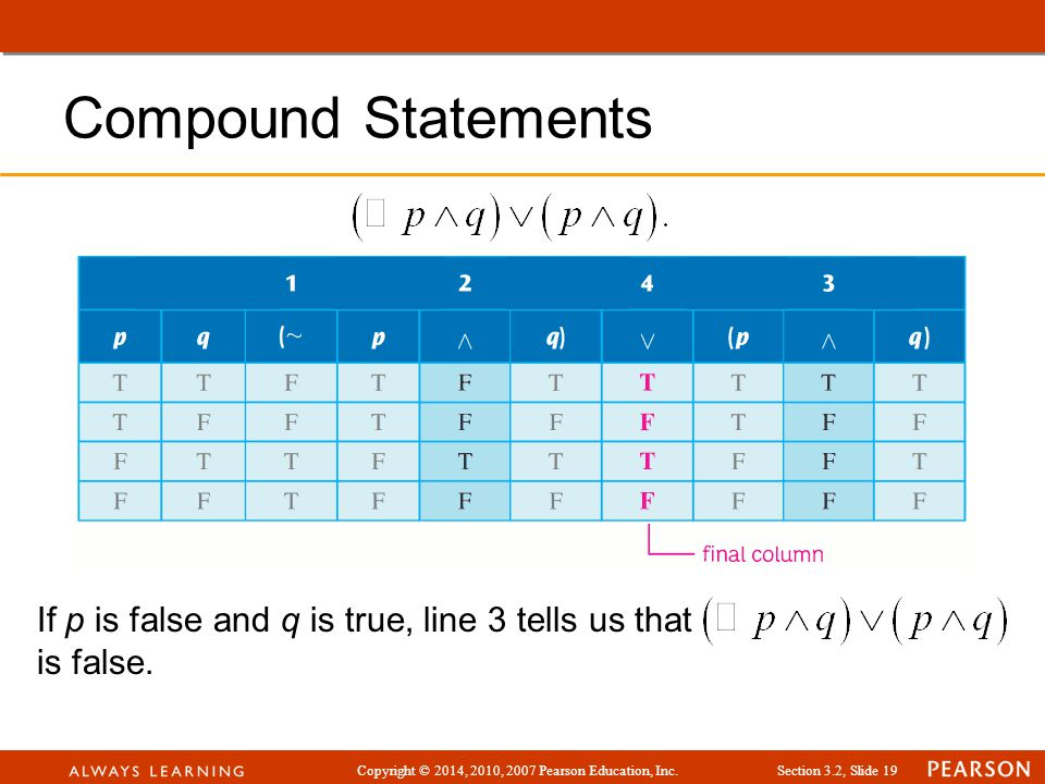 Compound Statements If p is false and q is true, line 3 tells us that is false.