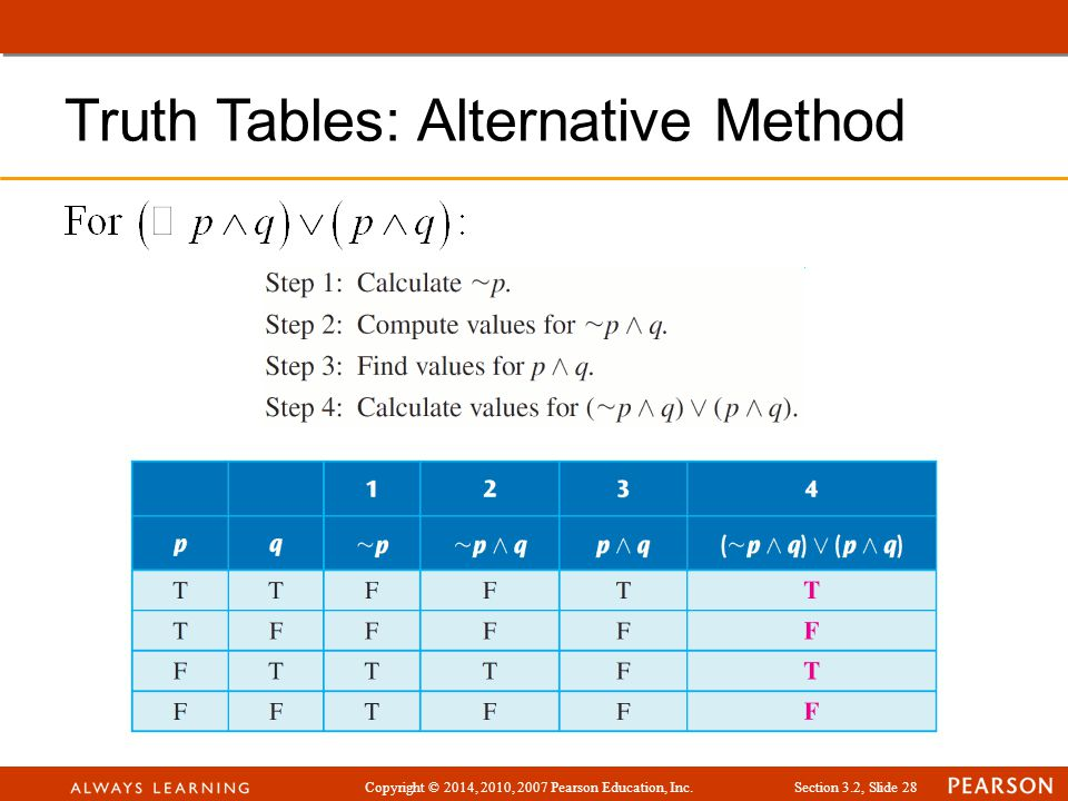 Truth Tables: Alternative Method