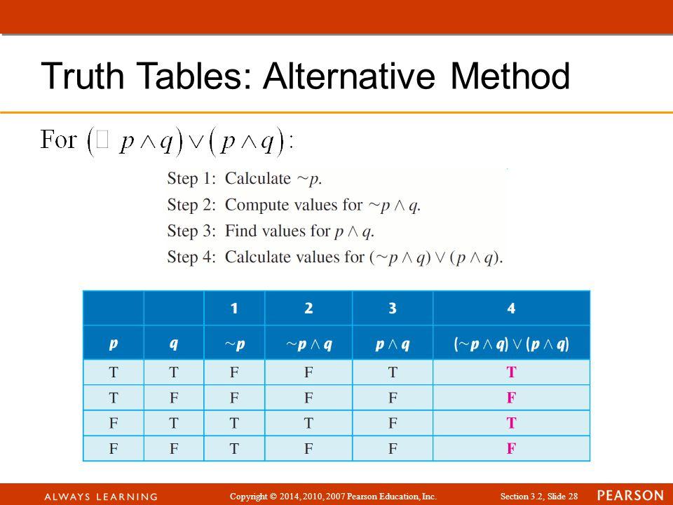 Truth Tables: Alternative Method