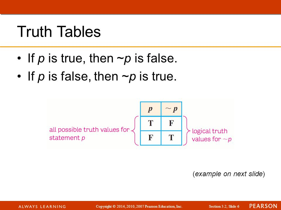 Truth Tables If p is true, then ~p is false.