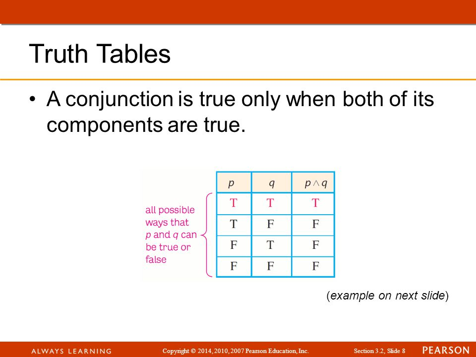 Truth Tables A conjunction is true only when both of its components are true.