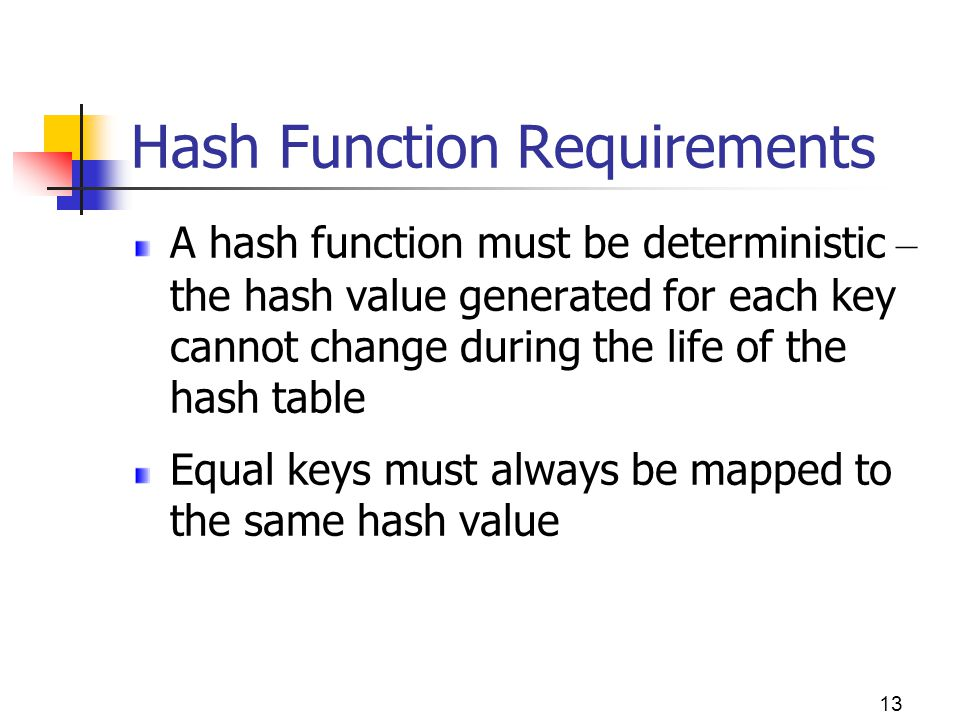 Hash Function Requirements