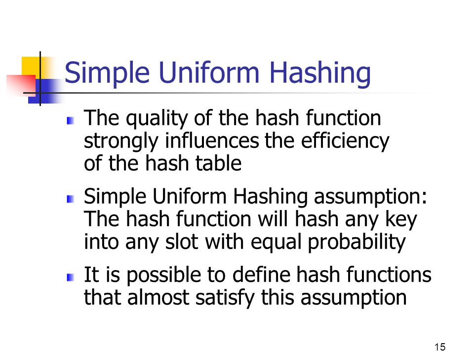 Simple Uniform Hashing