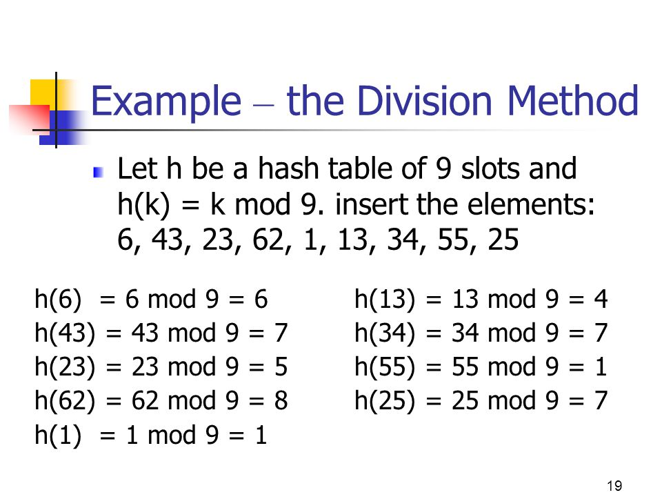 Example – the Division Method