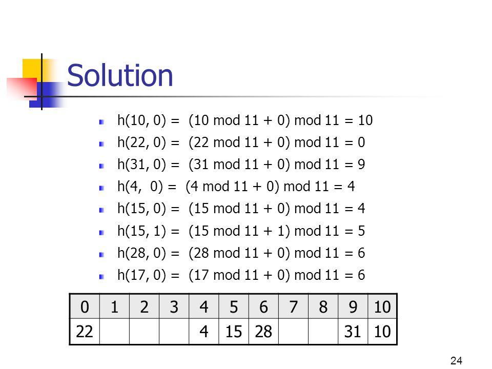 Solution h(10, 0) = (10 mod 11 + 0) mod 11 = 10. h(22, 0) = (22 mod 11 + 0) mod 11 = 0. h(31, 0) = (31 mod 11 + 0) mod 11 = 9.