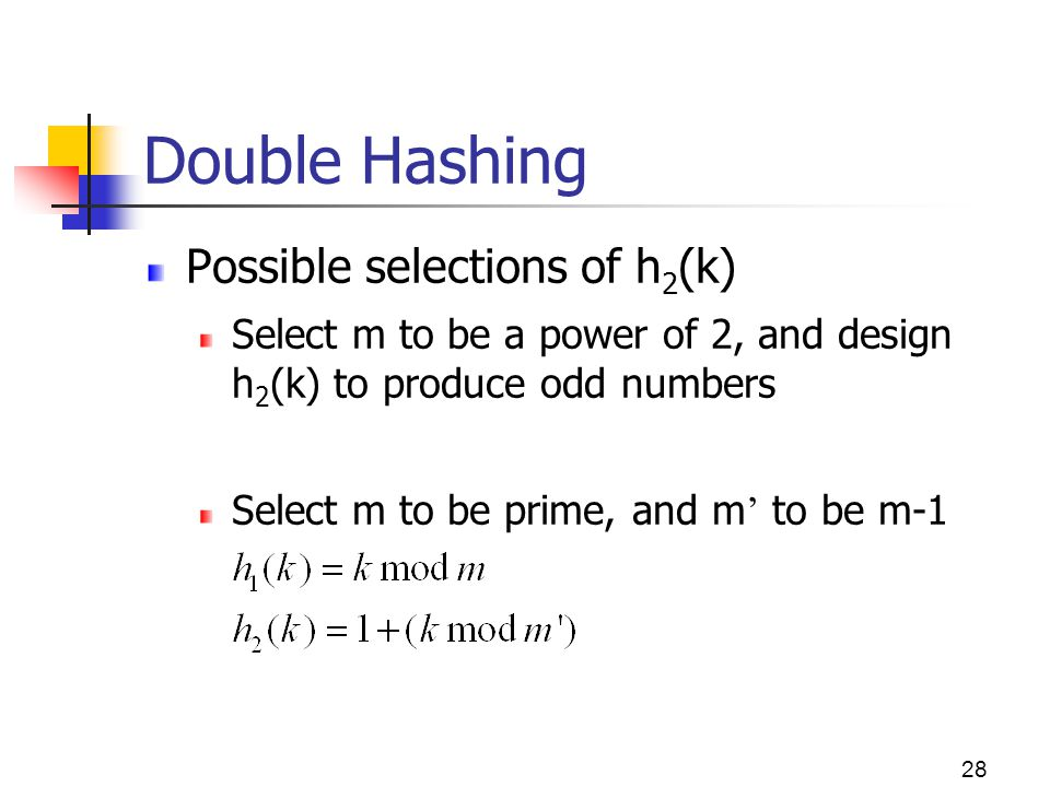 Double Hashing Possible selections of h2(k)