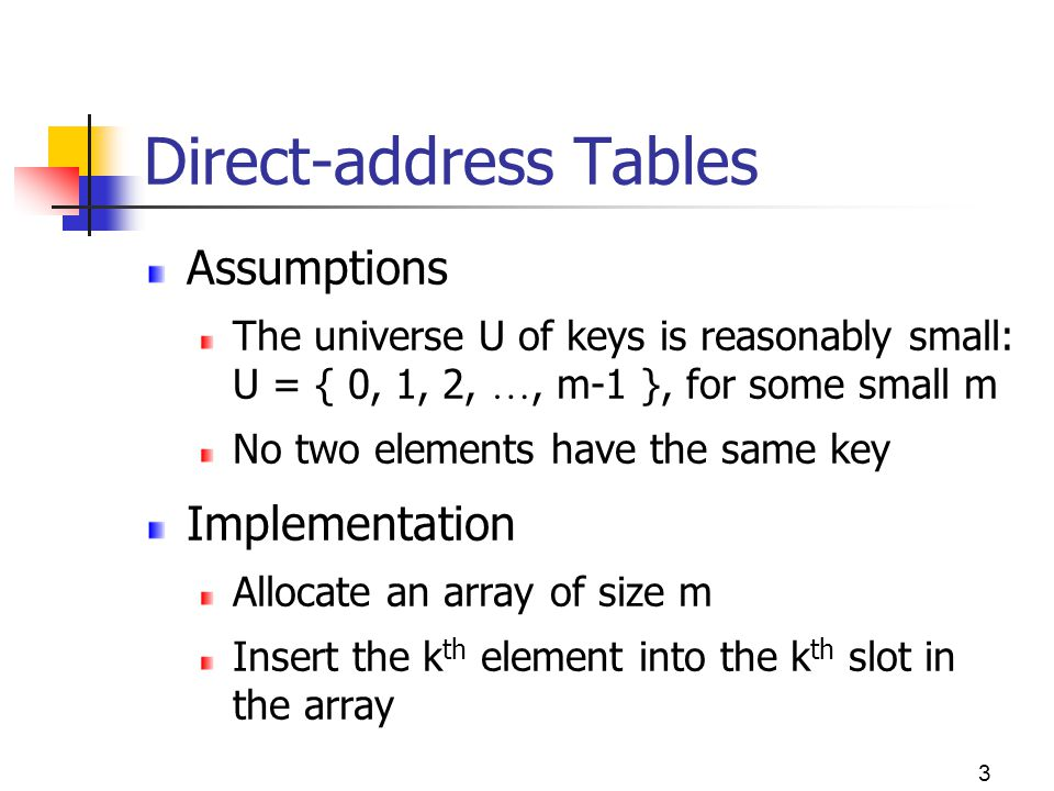 Direct-address Tables