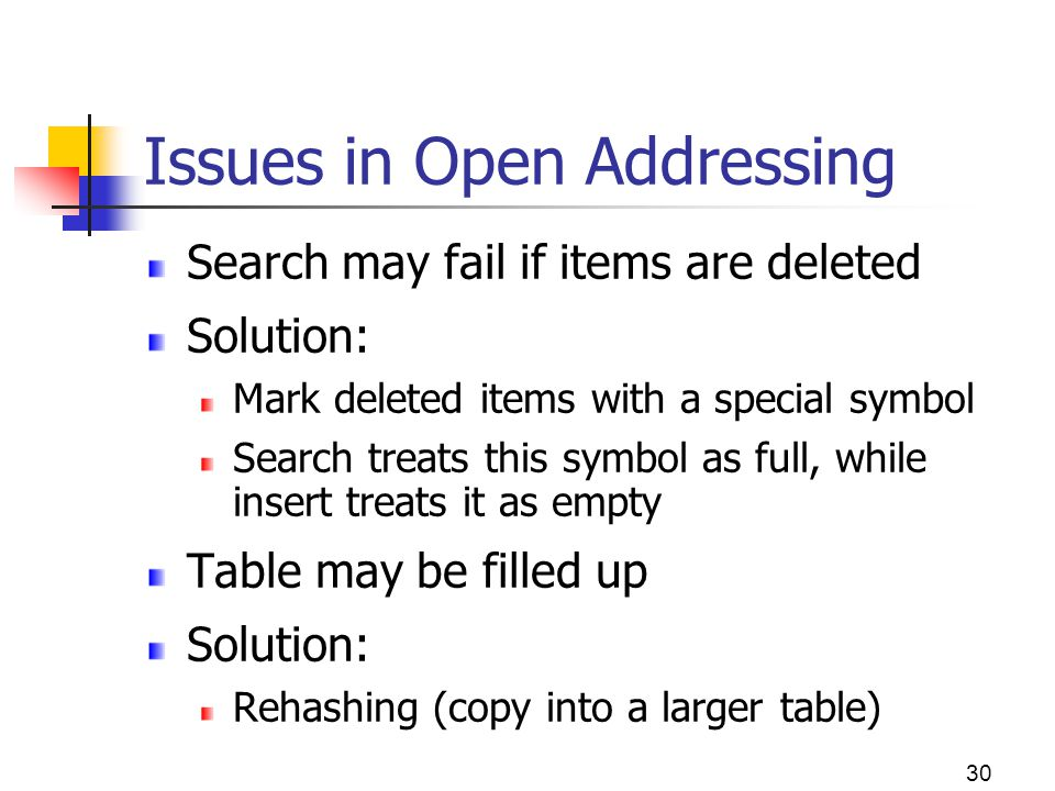 Issues in Open Addressing