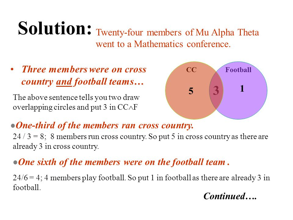 Solution: 3 Three members were on cross country and football teams…