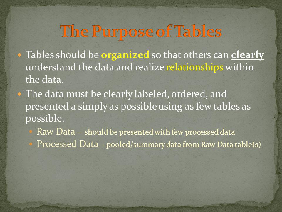 The Purpose of Tables Tables should be organized so that others can clearly understand the data and realize relationships within the data.