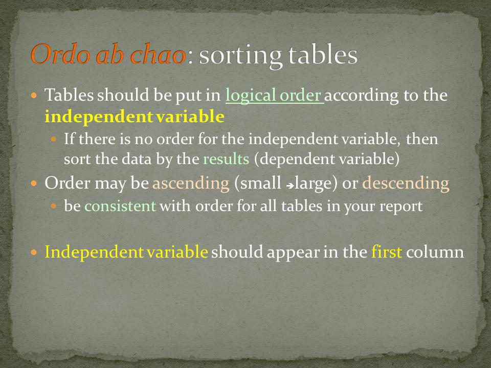 Ordo ab chao: sorting tables