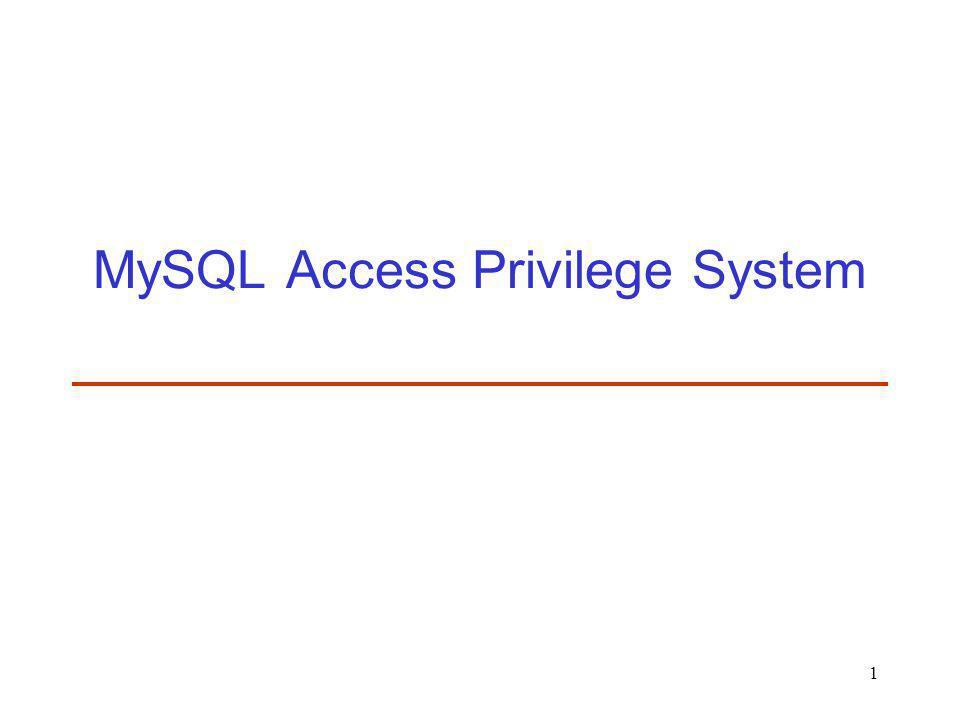 MySQL Access Privilege System