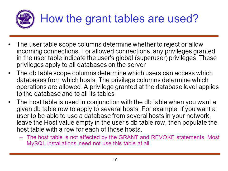 How the grant tables are used