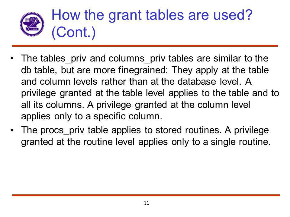 How the grant tables are used (Cont.)
