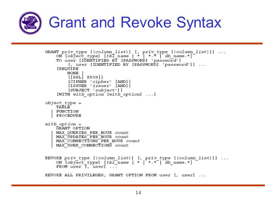 Grant and Revoke Syntax