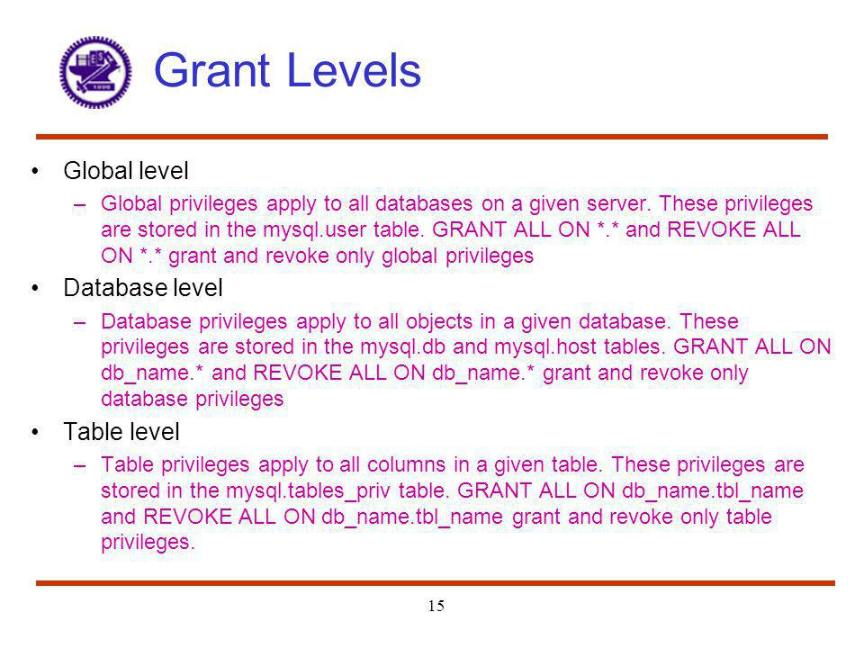 Grant Levels Global level Database level Table level