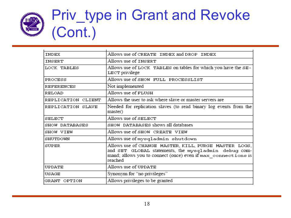 Priv_type in Grant and Revoke (Cont.)