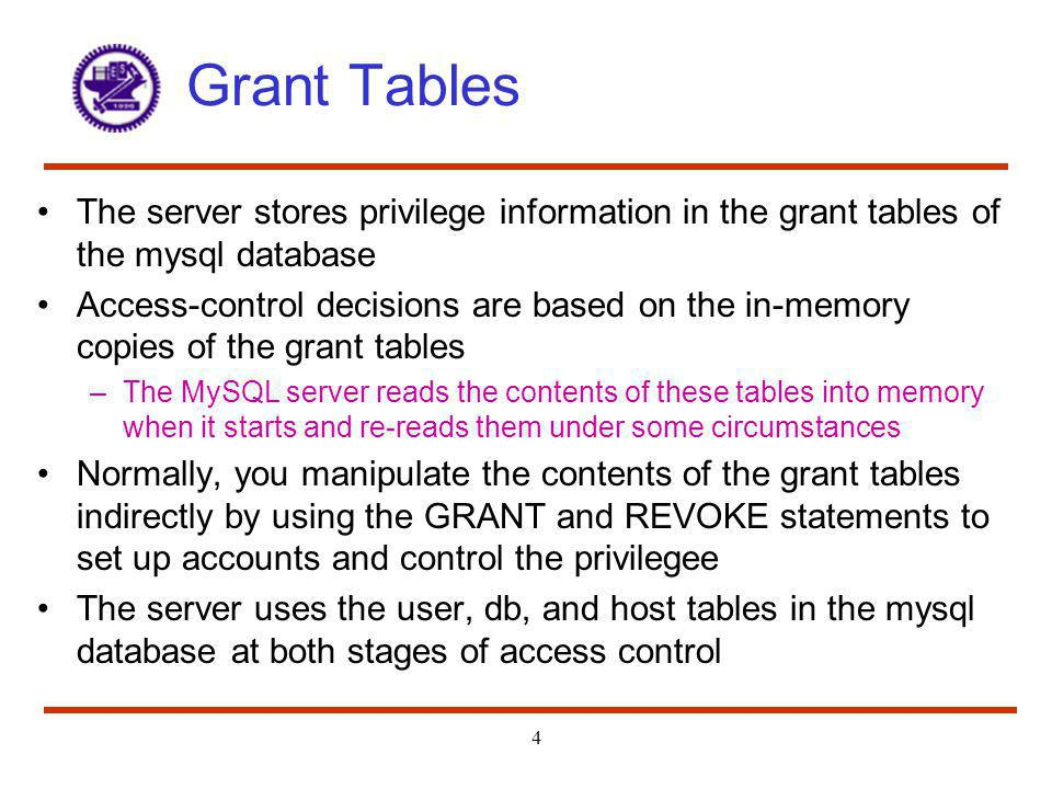 Grant Tables The server stores privilege information in the grant tables of the mysql database.