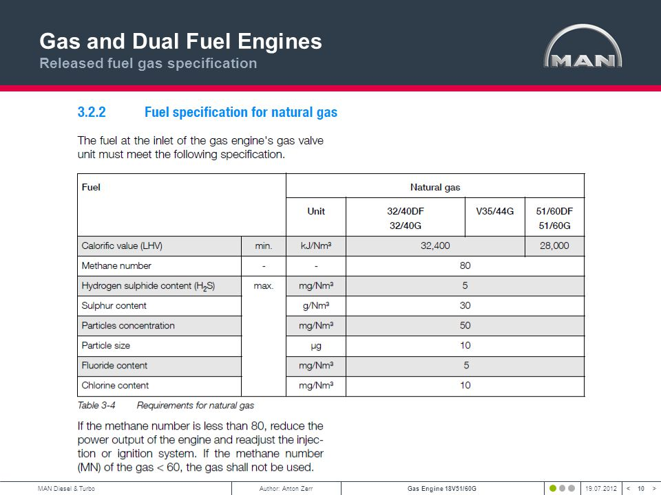 Gas and Dual Fuel Engines Released fuel gas specification