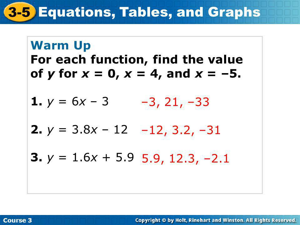 Warm Up For each function, find the value of y for x = 0, x = 4, and x = –5. 1. y = 6x – 3. 2. y = 3.8x – 12.