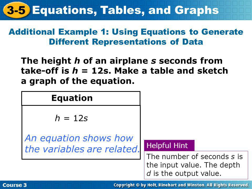 An equation shows how the variables are related.