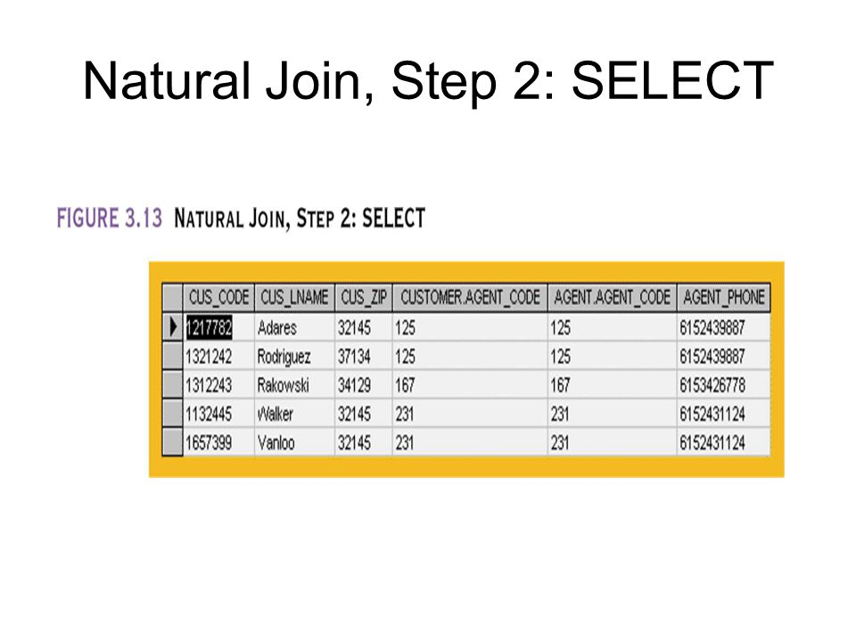 Natural Join, Step 2: SELECT