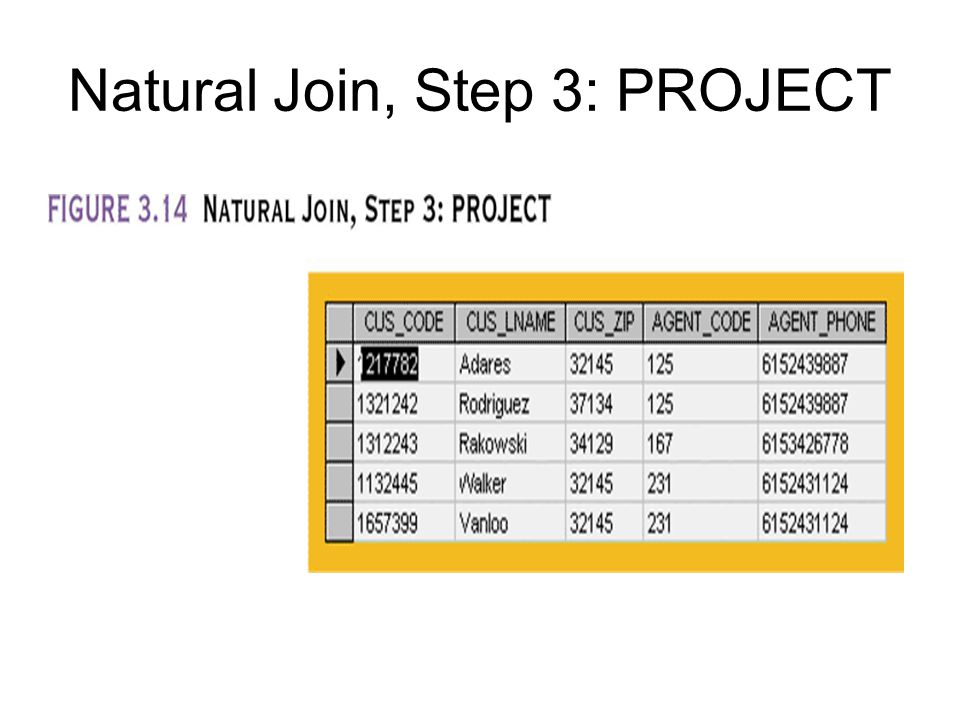 Natural Join, Step 3: PROJECT