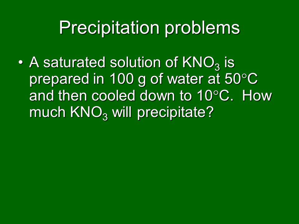 Precipitation problems
