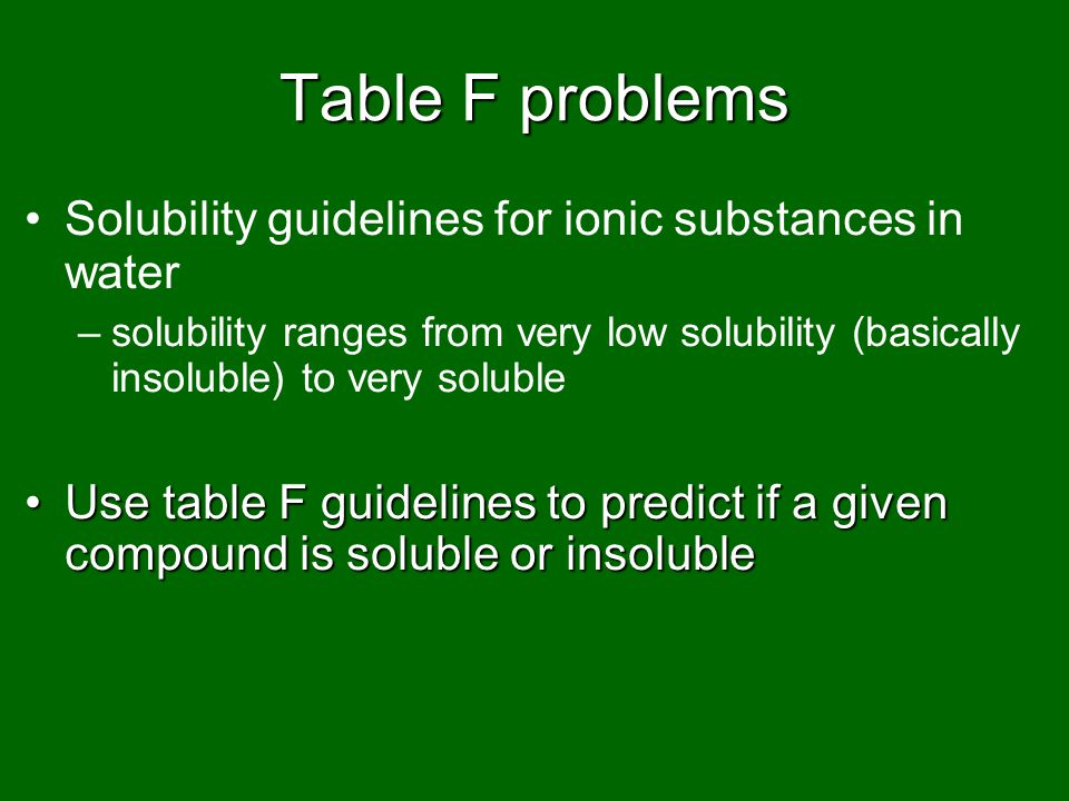 Table F problems Solubility guidelines for ionic substances in water
