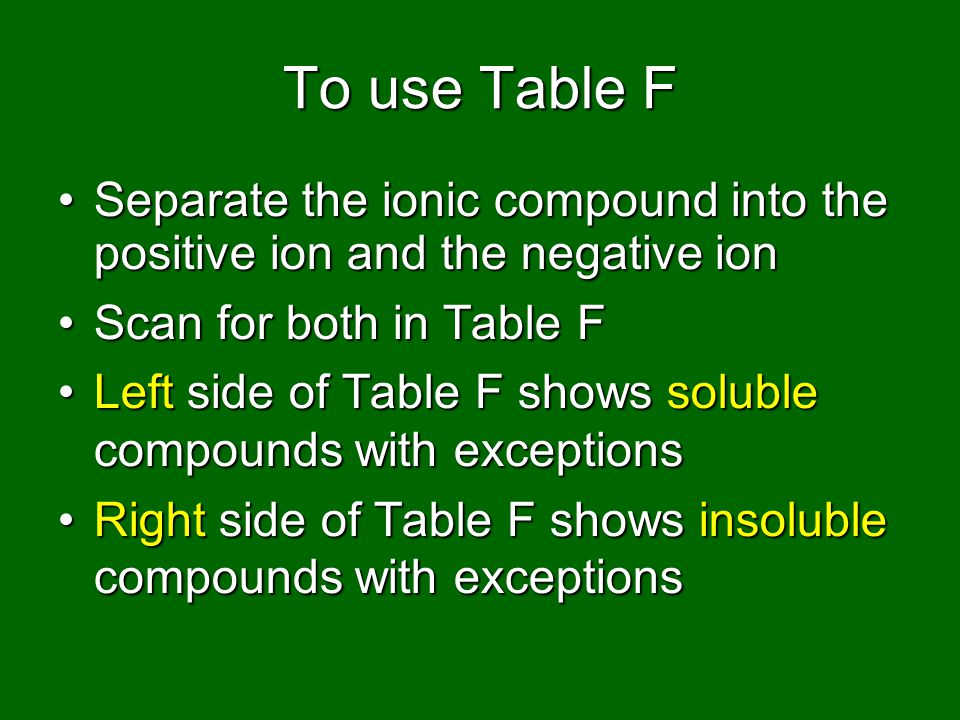 To use Table F Separate the ionic compound into the positive ion and the negative ion. Scan for both in Table F.