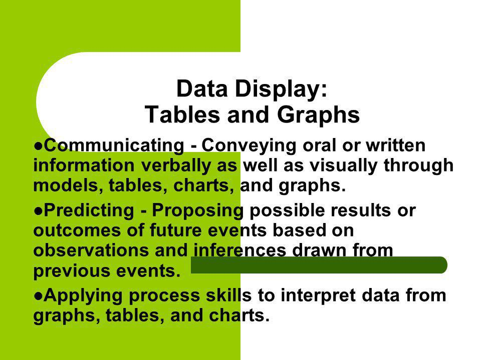 Data Display: Tables and Graphs