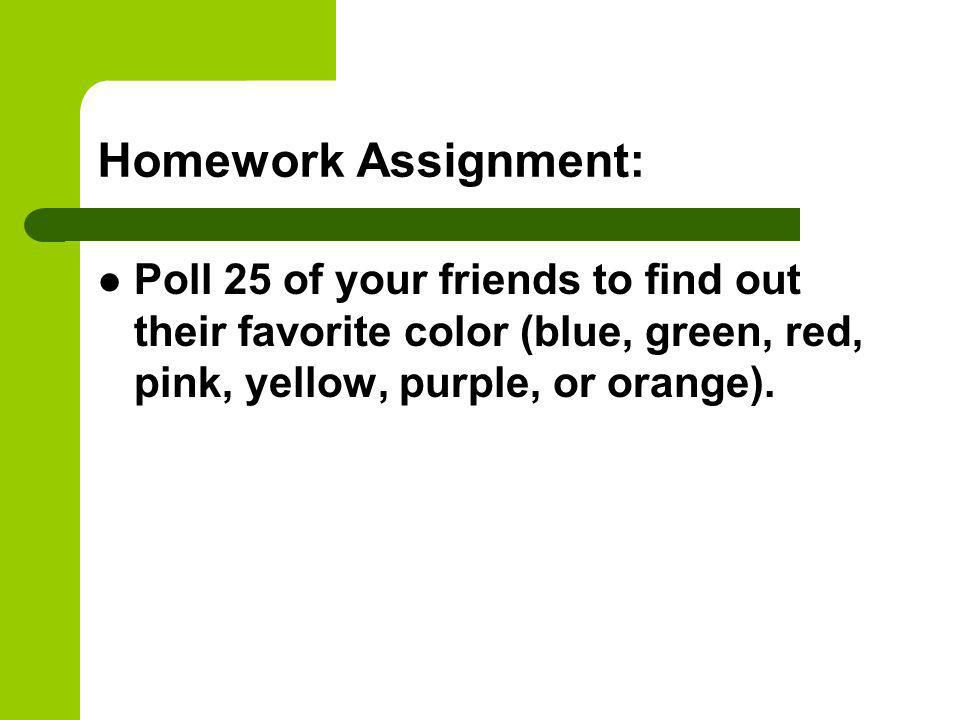 Homework Assignment: Poll 25 of your friends to find out their favorite color (blue, green, red, pink, yellow, purple, or orange).
