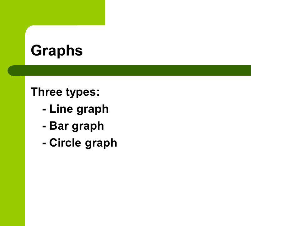 Graphs Three types: - Line graph - Bar graph - Circle graph