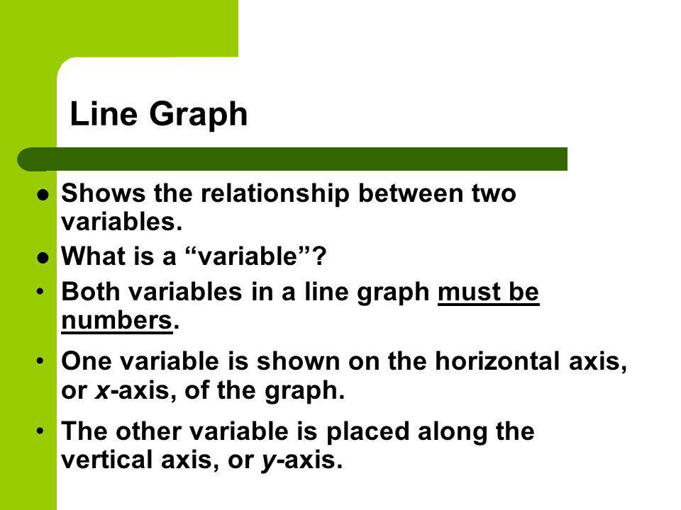 Line Graph Shows the relationship between two variables.