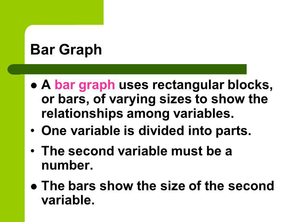 Bar Graph A bar graph uses rectangular blocks, or bars, of varying sizes to show the relationships among variables.