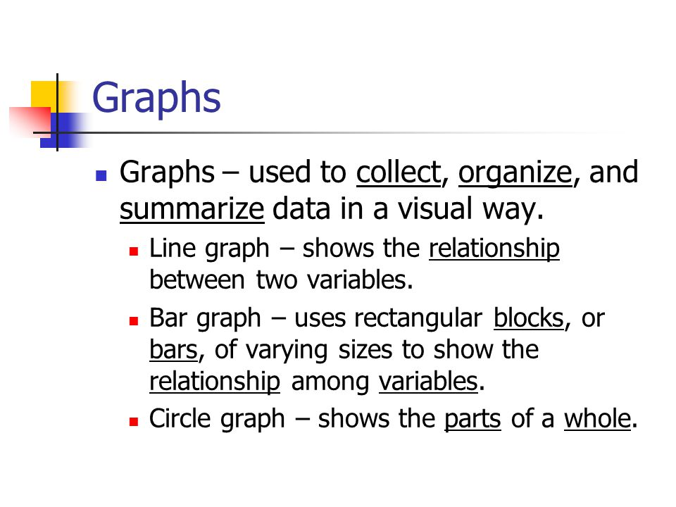 Graphs Graphs – used to collect, organize, and summarize data in a visual way. Line graph – shows the relationship between two variables.