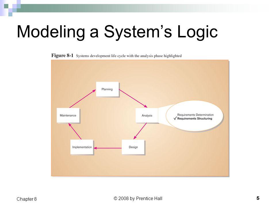 Modeling a System's Logic