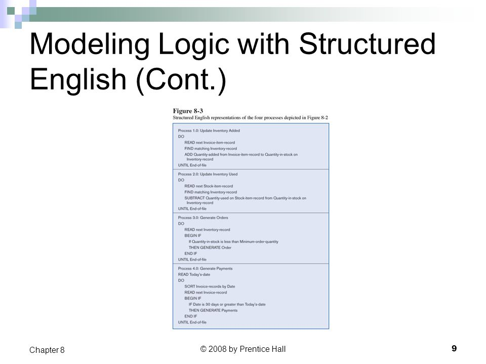 Modeling Logic with Structured English (Cont.)