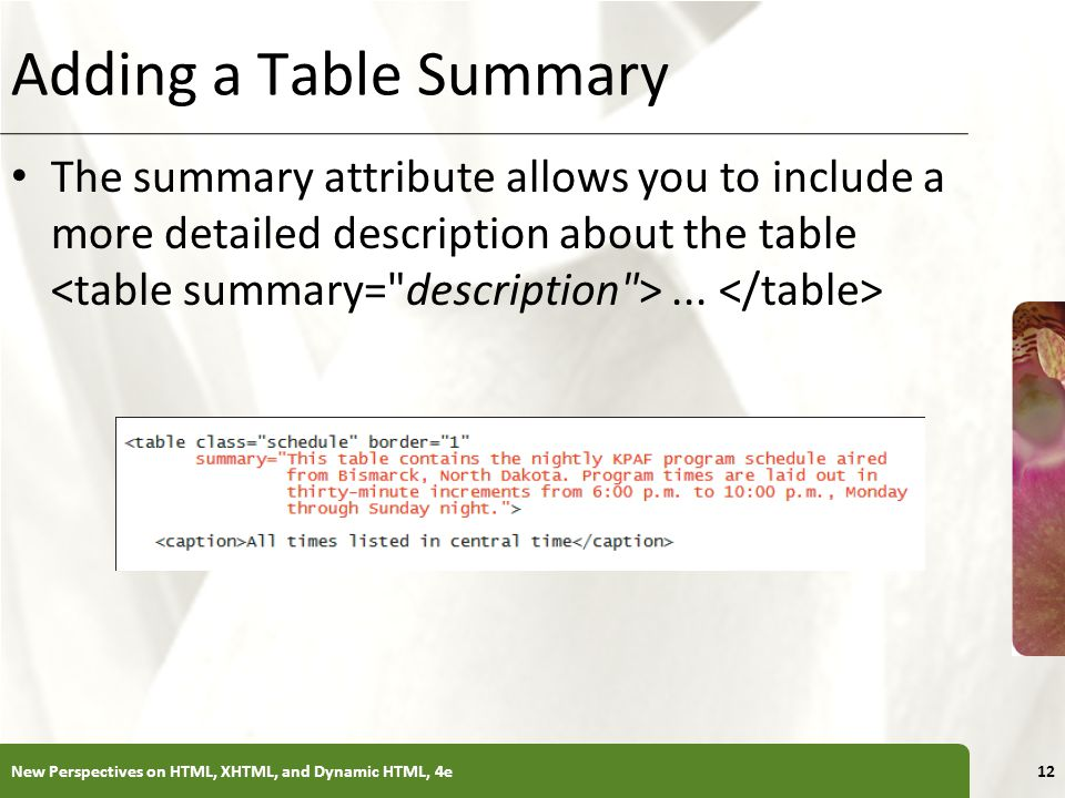 Adding a Table Summary