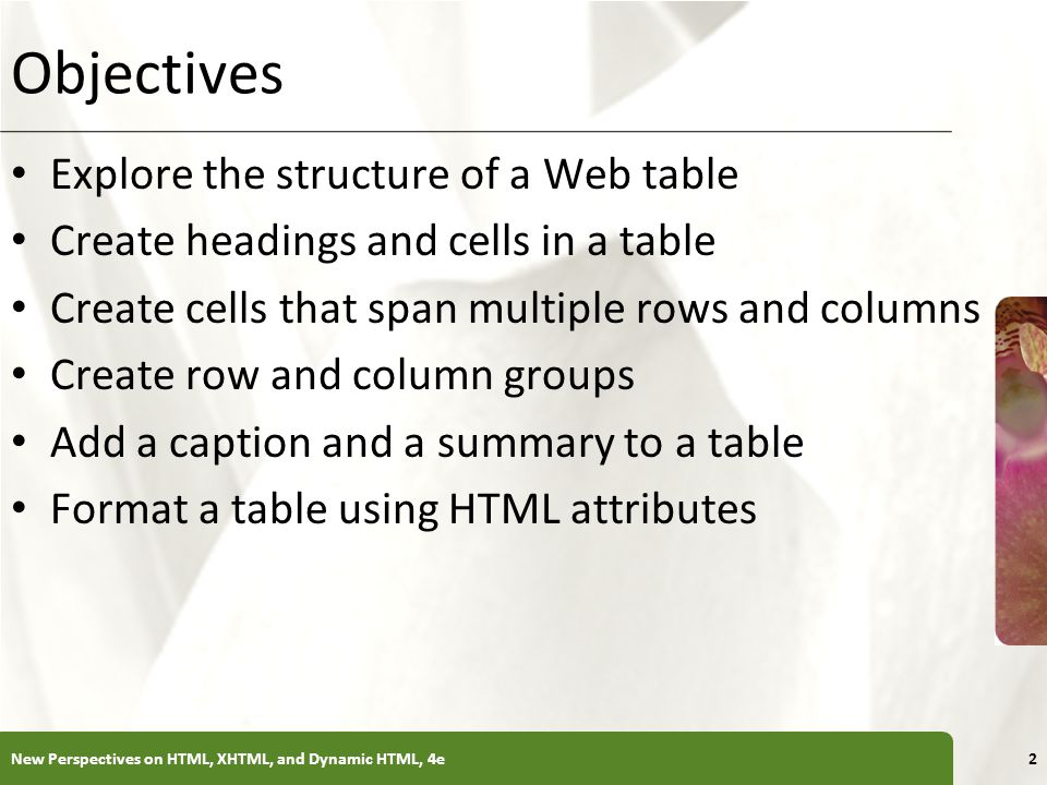 Objectives Explore the structure of a Web table