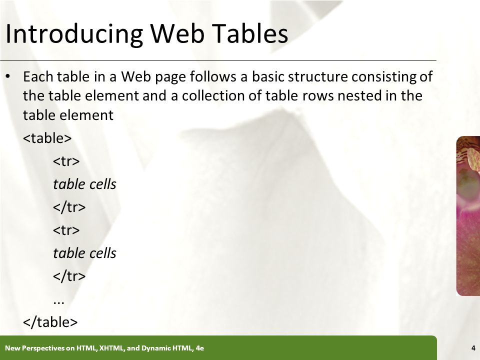 Introducing Web Tables