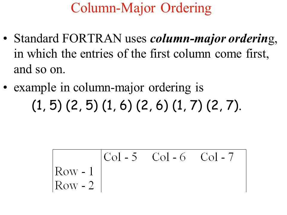 Column-Major Ordering