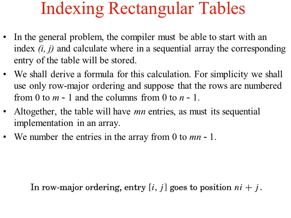 Indexing Rectangular Tables