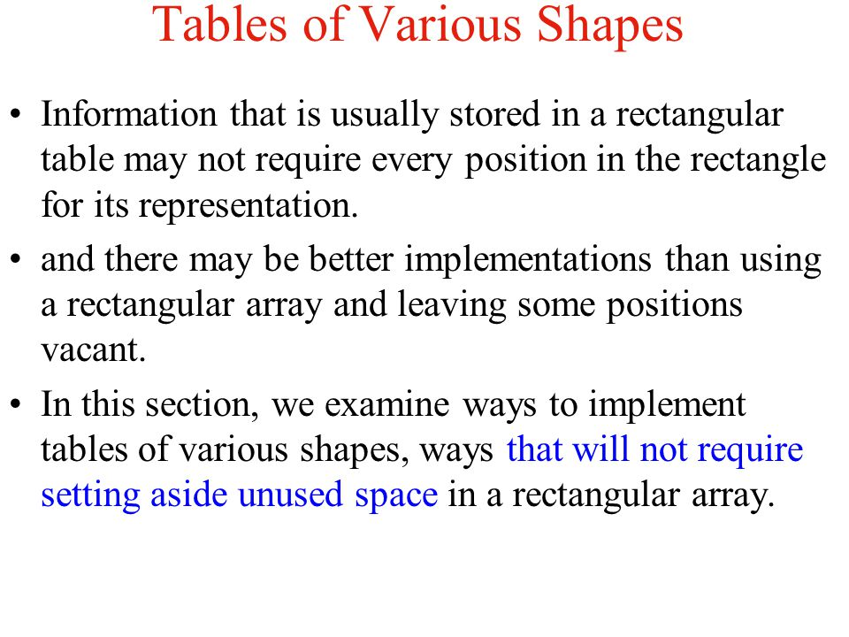 Tables of Various Shapes