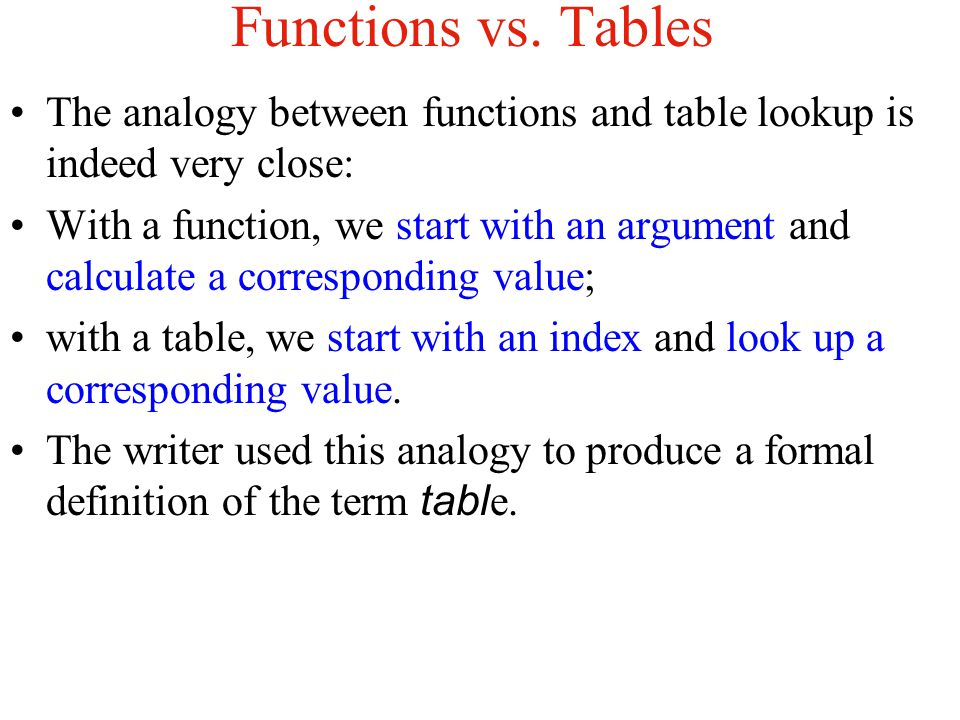 Functions vs. Tables The analogy between functions and table lookup is indeed very close:
