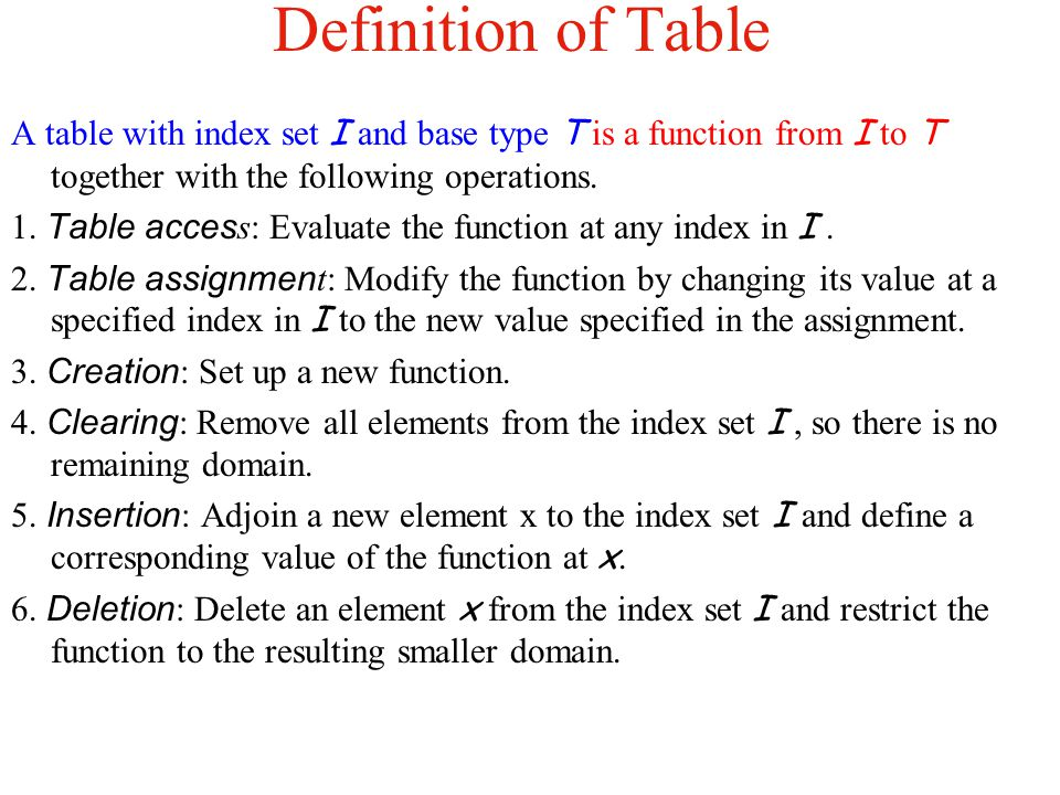 Definition of Table A table with index set I and base type T is a function from I to T together with the following operations.
